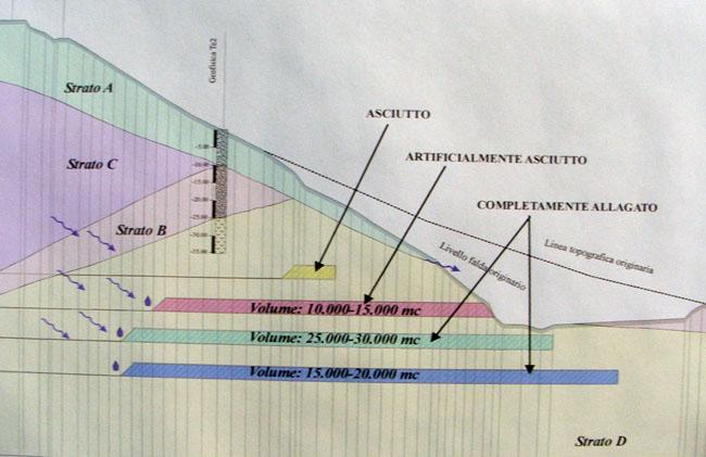 Sezione gallerie della cava